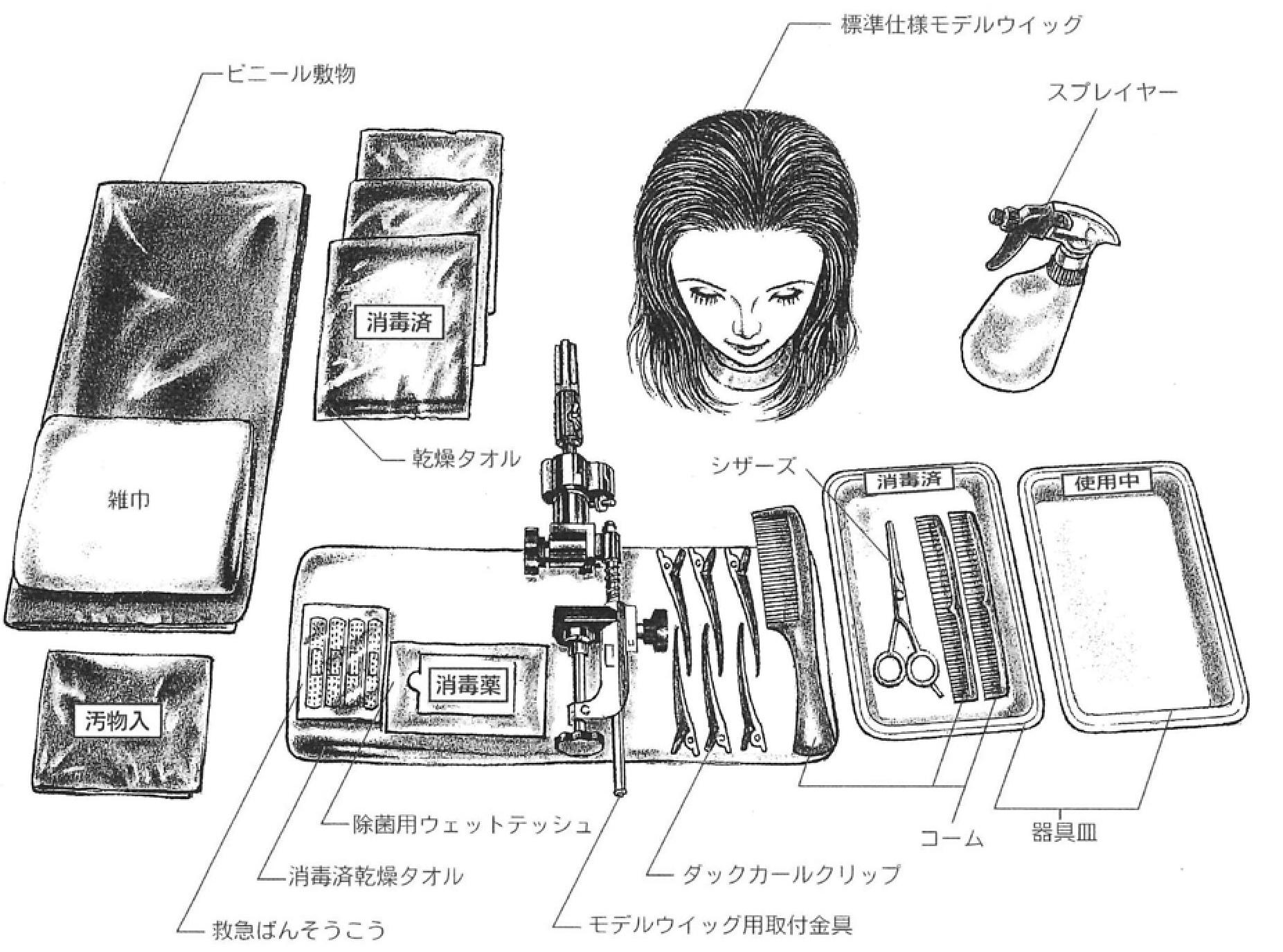 第37回美容師国家試験,レイヤースタイル,ワインディング